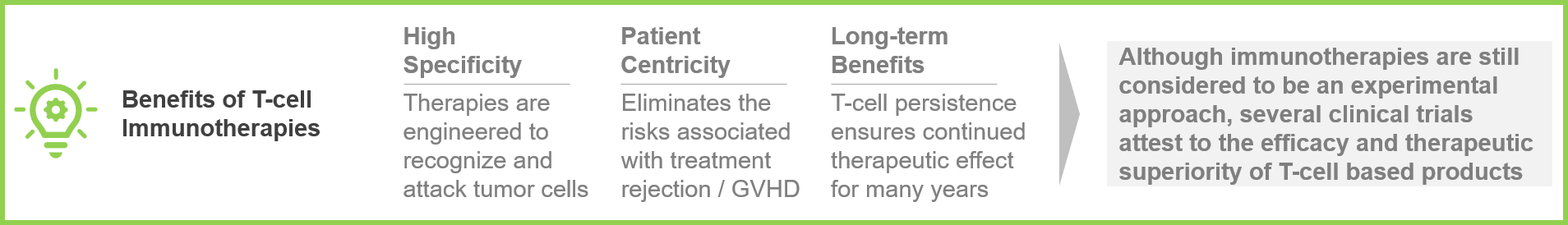 Benefits of immunotherapy