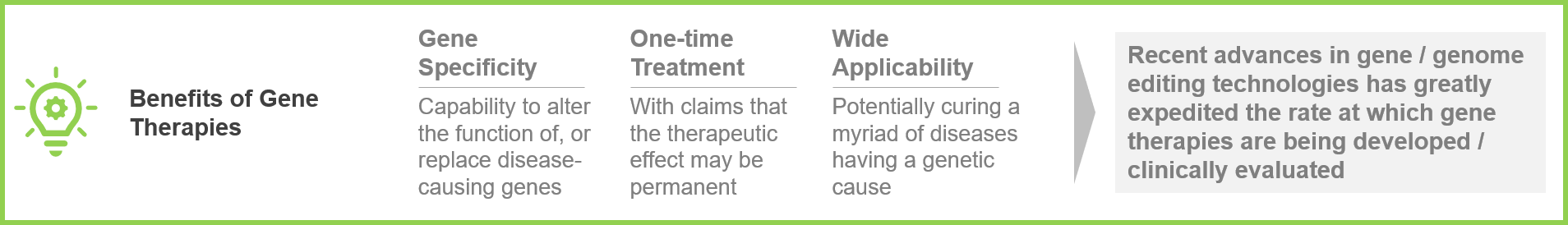 Infographic: Benefits of Gene Therapy