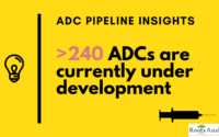 More than 240 antibody drug conjugates are current under development