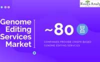 Genome editing services market comprises of close to 80 players that claim to offer CRISPR-based genome editing services