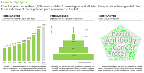 neoantigen patents