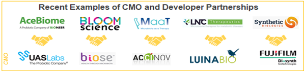 Examples of manufacturing agreements between developers and CMOs