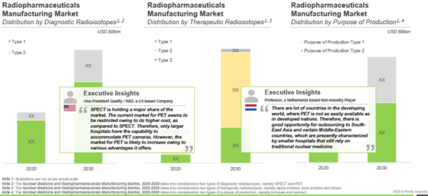 NUCLEAR MEDICINES AND RADIOPHARMACEUTICALS: REDEFINING THE USE OF RADIOACTIVITY IN MODERN DAY HEALTHCARE