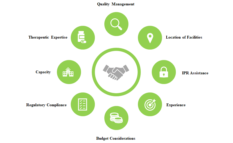 Key-parameters-for-Biopharma-contract-research-organizations.png