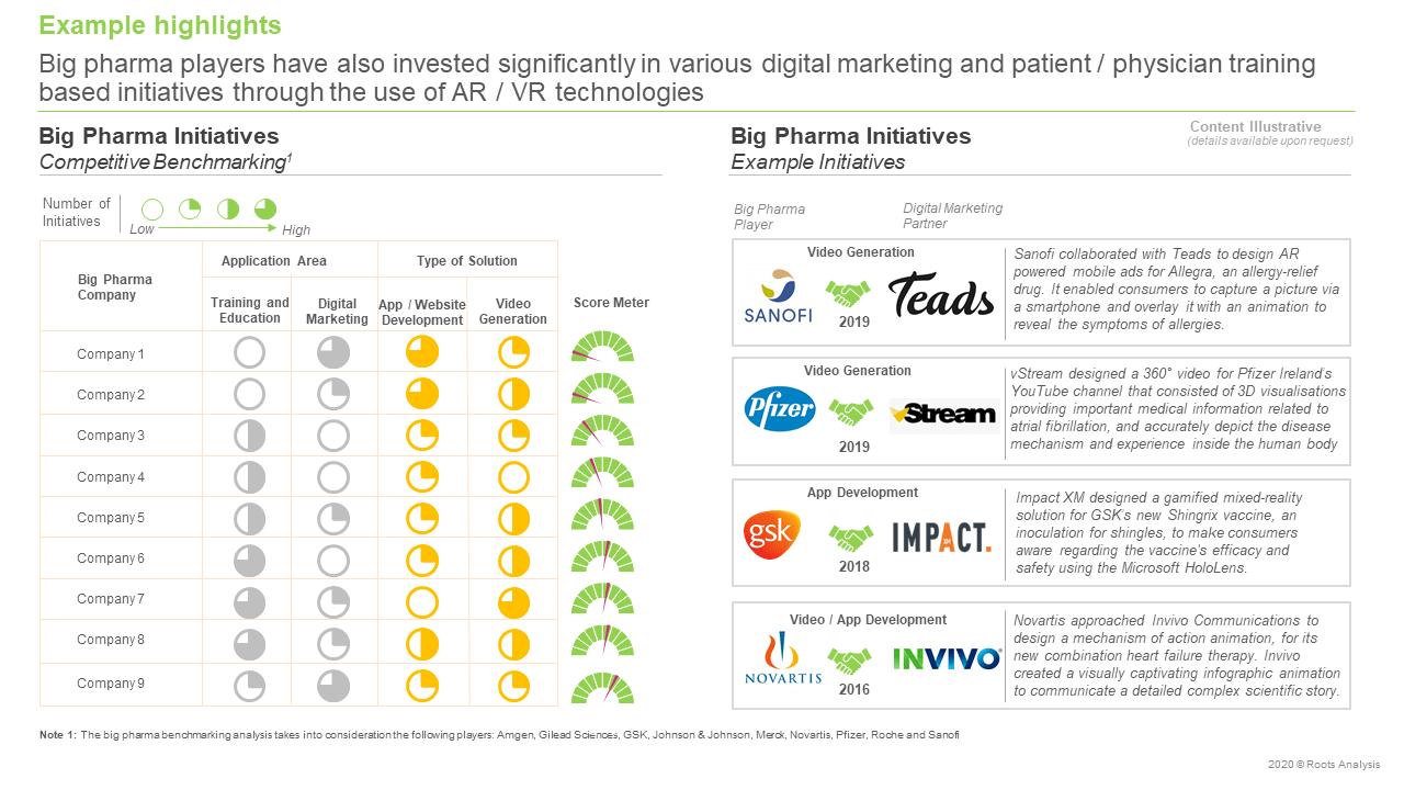 AR-VR-based-Healthcare-Digital-Marketing-Competitive-Benchmarking