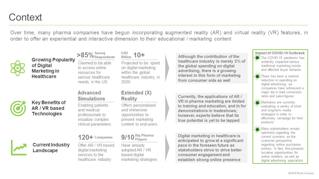 AR-VR-based-Healthcare-Digital-Marketing-Context