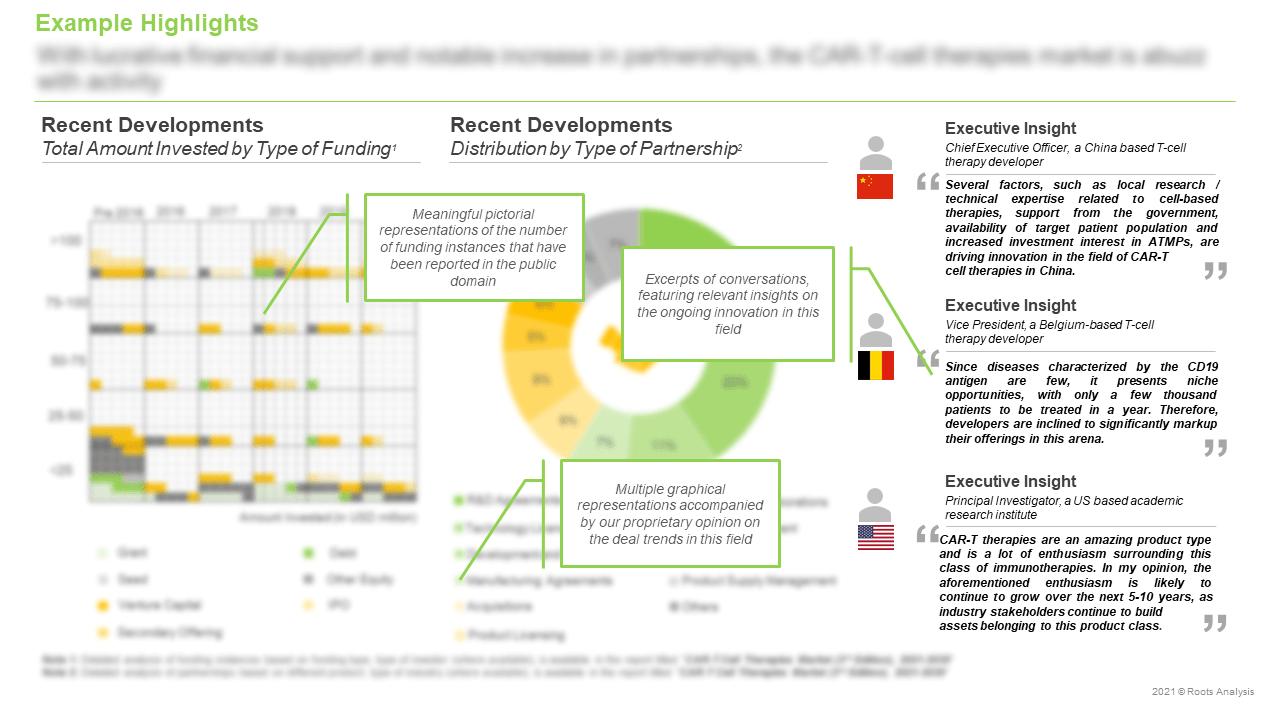 CAR-T-Therapies-Market-Recent-Developments