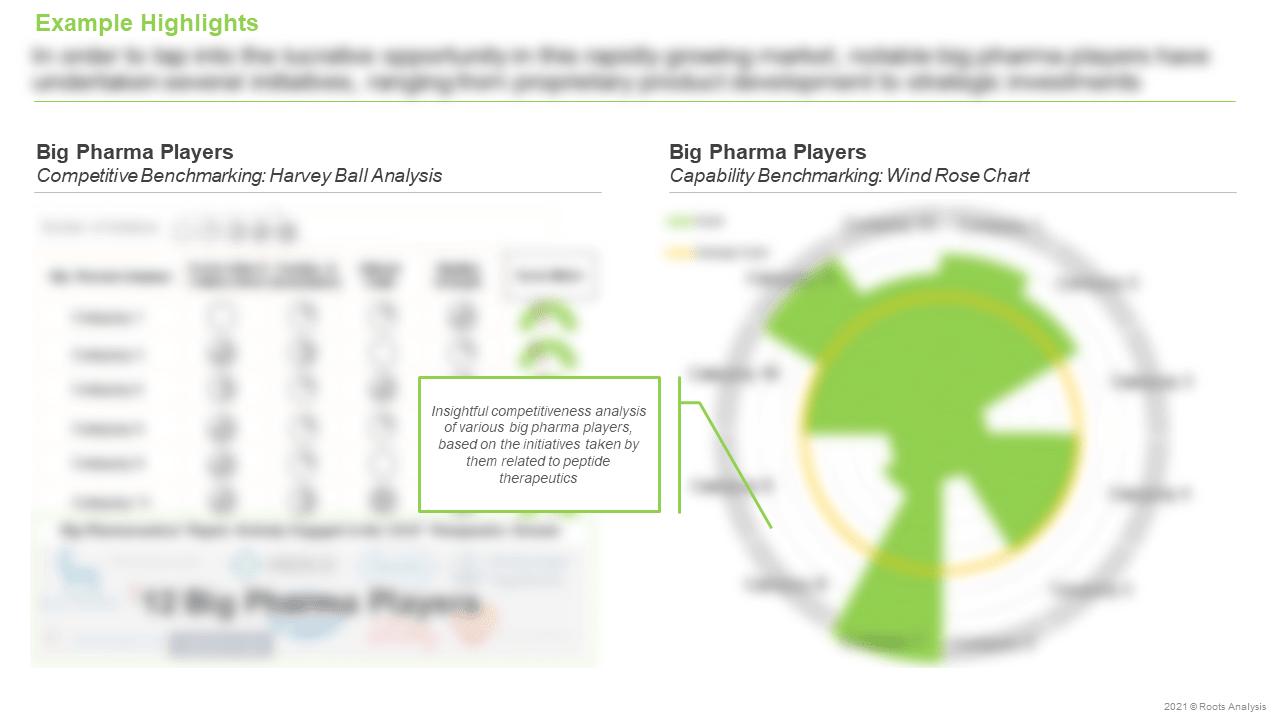 CD-47-Targeting-Therapeutics-Market-Big-Pharma-Players
