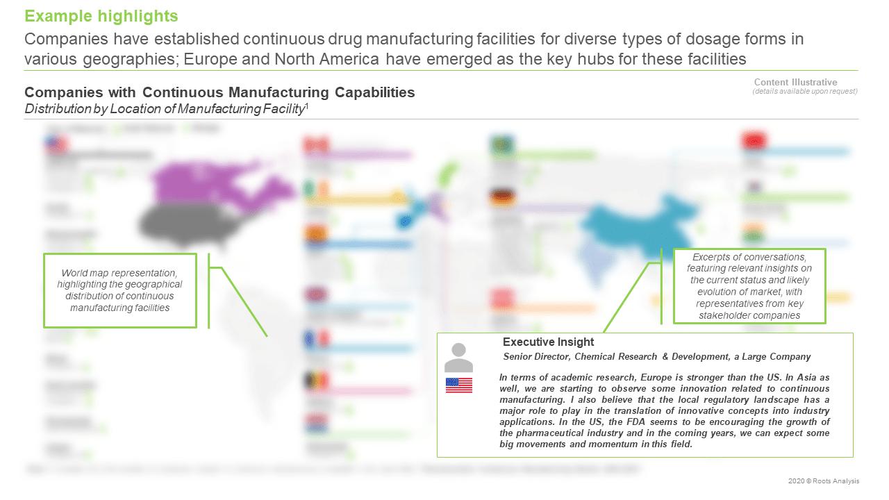 Continuous-Manufacturing-Market-Manufacturing-Capabilities