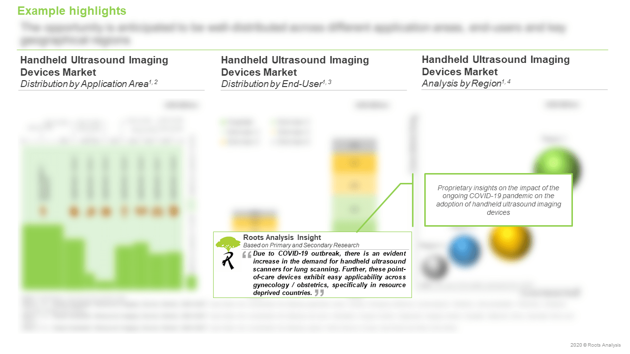 Global-Handheld-Ultrasound-Imaging-Devices-Market-Distribution-by-End-User