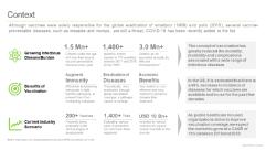 Global-Preventive-Vaccines-Market-Context