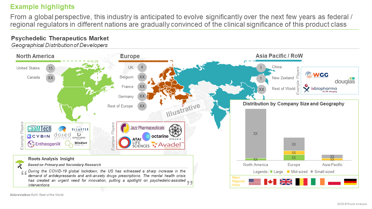 Global-Psychedelic-Therapeutics-Market-Geographical-Distribution
