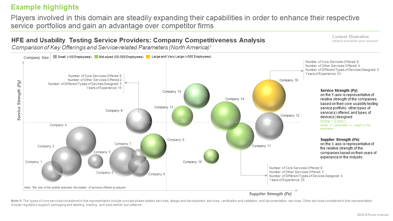 Human-Factors-Engineering-Company-Competitiveness-Analysis