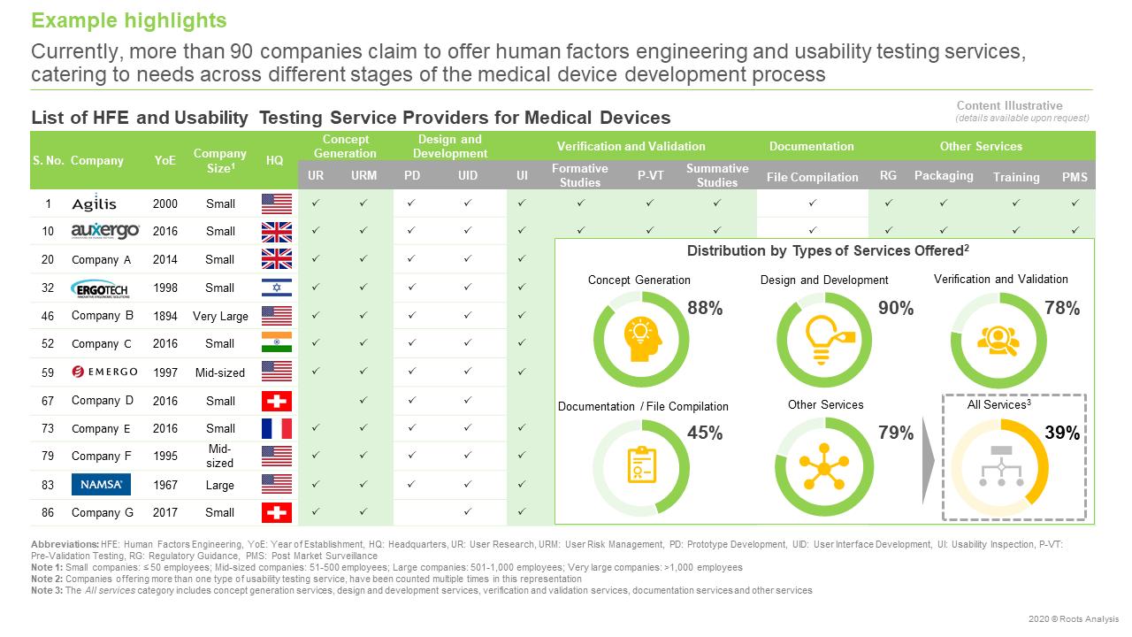 Human-Factors-Engineering-List-of-service-providers