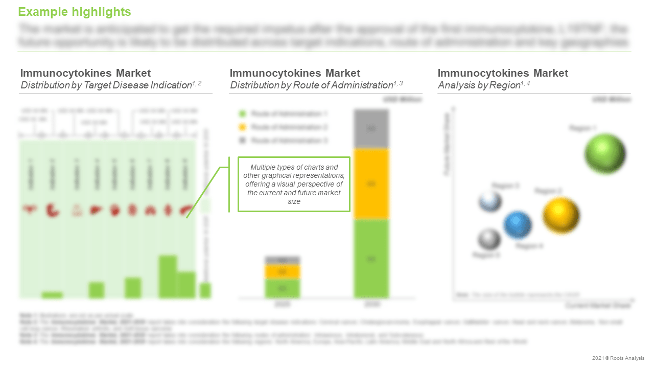 Immunocytokines-Market-Opportunity