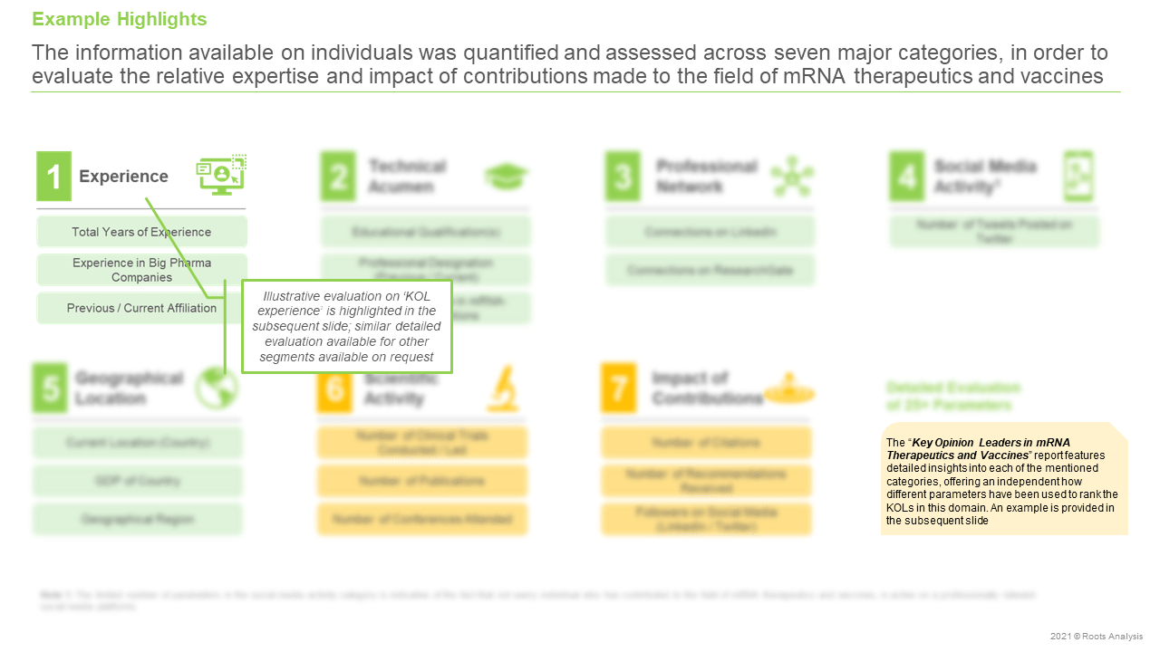 Key-Opinion-Leaders-in-mRNA-Therapeutics-and-Vaccines-Expertise-and-Impact-of-Contributions