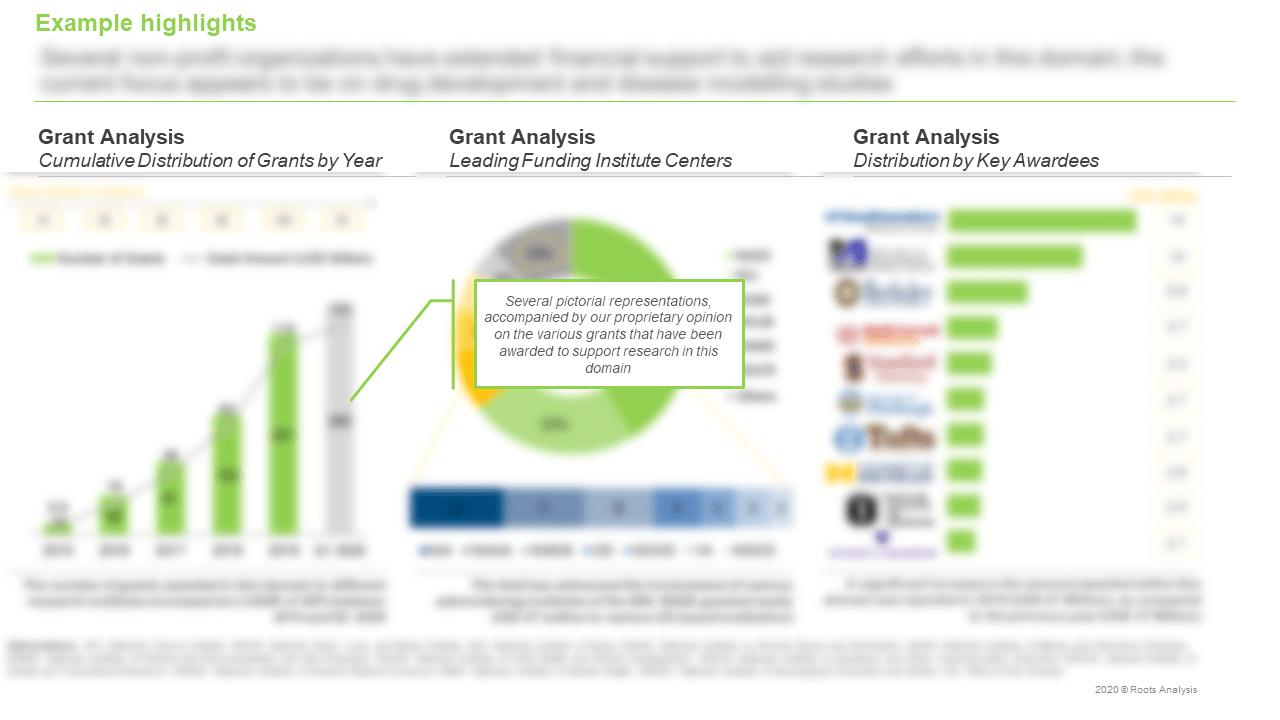 STING-Pathway-Grant-Analysis