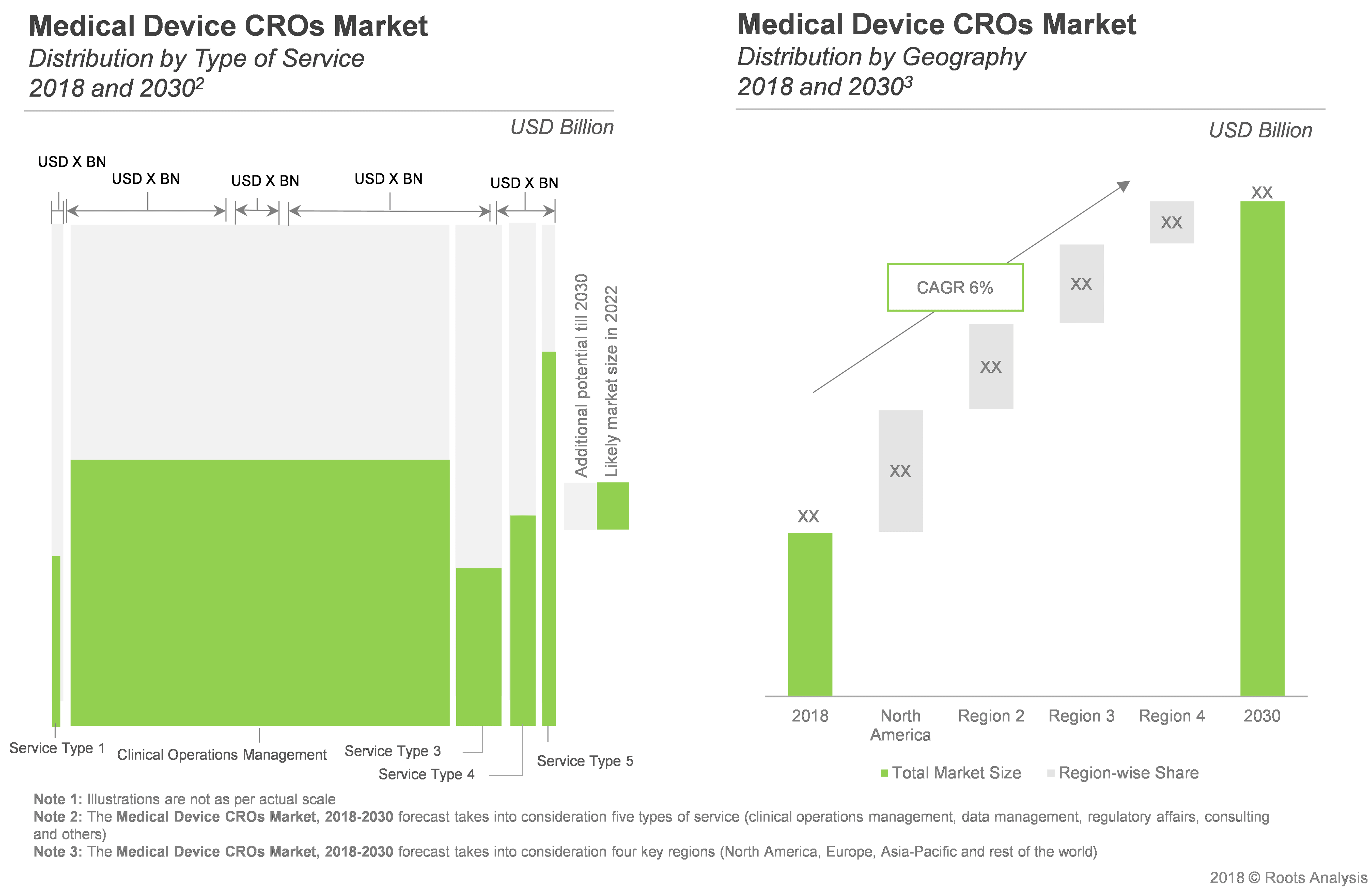Medical Device Companies, Medical Device Market Research