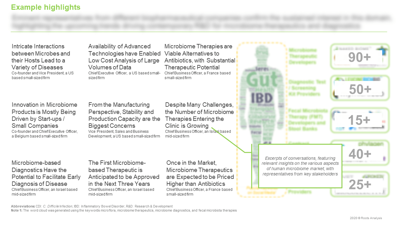 The-Human-Microbiome-Market-Variety-of-Diseases